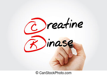 CK - Creatine Kinase acronym with marker, concept background