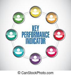 clã©, performance, indicateur, gens, diversité