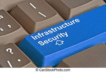 clã©, pour, infrastructure, sécurité
