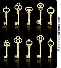 clés antiques, collection