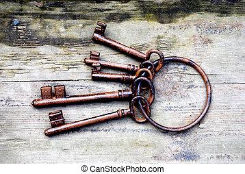 clés antiques