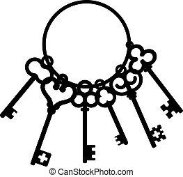 clés antiques, squelette