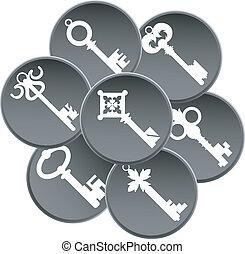 clés, ensemble, porte