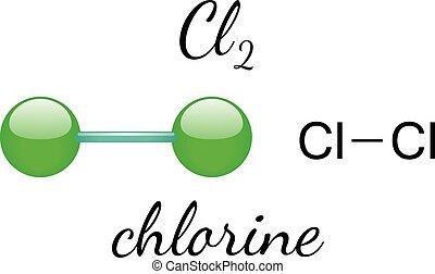Cl2 chlorine molecule