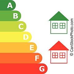 clasificación, casa, energía, ilustración, eficiencia, vector, icono