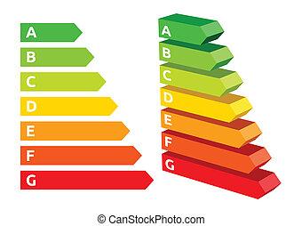 clasificación, eficiencia, energía