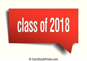 class of 2018 red 3d speech bubble