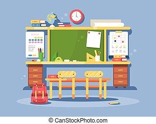 classe, conception intérieur