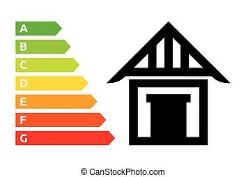 classement, énergie, efficacité, maison