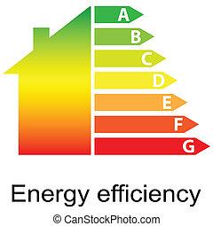 classement, énergie, efficacité, (vector), maison