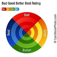 classement, bon, diagramme, rang, mieux, mauvais, mieux