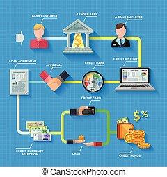 classement, crédit, disposition, infographics