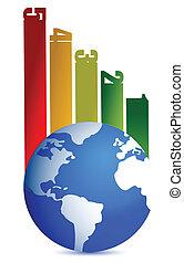 classer, global, classifications, graphique