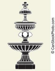Classic Fountain  - Fountain Vector