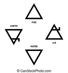 Classical Four Elements Symbols Of Medieval Alchemy. Triangles representing fire, earth, water and air. Illustration on white background.