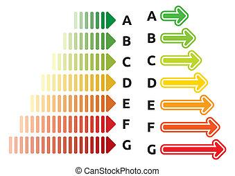 classificatie, doelmatigheid, energie