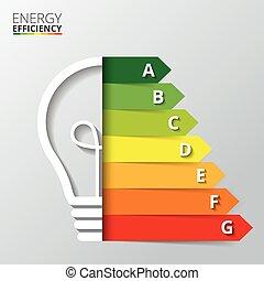 classificatie, energie, doelmatigheid, lightbulb.