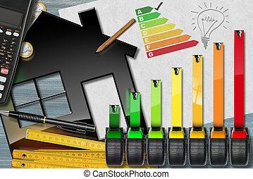 classificatie, energie, doelmatigheid, rekenmachine, woning