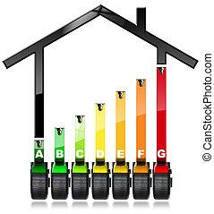 classificatie, energie, maatregelen, -, doelmatigheid, cassette