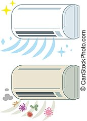 Clean air conditioner and dirty air conditioner