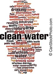 Clean water word cloud