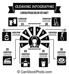 Cleaning infographic concept, simple style