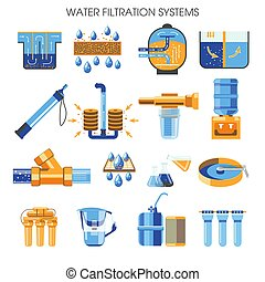 Cleaning supply water filtration systems isolated objects