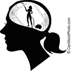 Clear your mind - Black female profile with a silhouette of ...