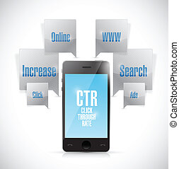 click through rate phone concept illustration