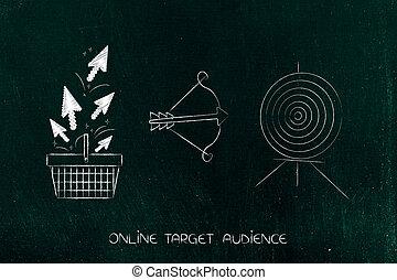 clickstream, 買い物, ターゲット, カート, 次に, 矢