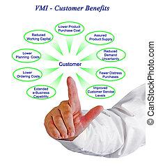 client, -, avantages, vmi