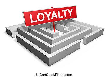 client, commercialisation, loyauté
