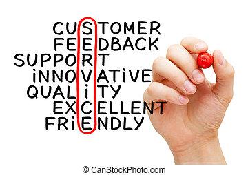 client, concept, service, business, mots croisés, manuscrit
