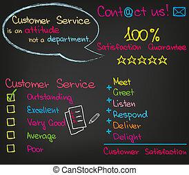 client, ensemble, service