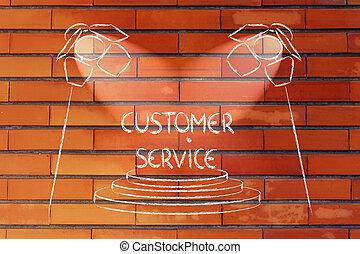 client, mieux, projecteurs, service, reussite