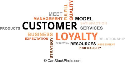 client, mot, -, loyauté, nuage