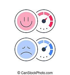 Client opinion poll, customer attitude, negative or positive reaction, good or bad service survey