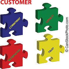 client, puzzle
