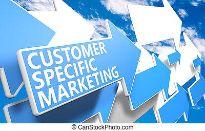 client, spécifique, commercialisation