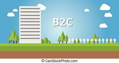 cliente, corporativo, b2c, affari
