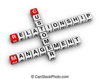 cliente, (crm), dirección, relación