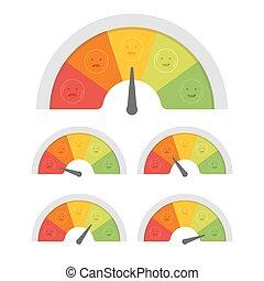 cliente, diferente, metro, satisfacción, vector, ilustración, emotions.