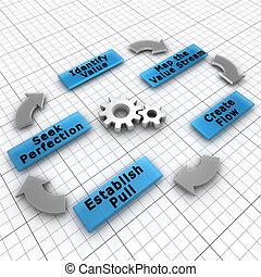 cliente, focos, creación, práctica, inclinación, valor, ...