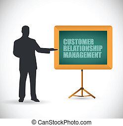 cliente, gerência, apresentação, relacionamento