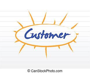 cliente, modelo, desenho, ilustração
