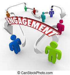 cliente, pessoas, obrigação, setas, audiência, conectado