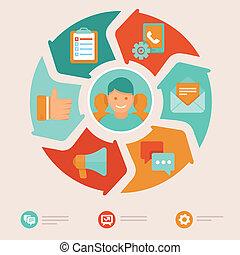 cliente, plano, concepto, servicio, vector