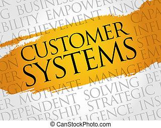 cliente, sistemas, palavra, nuvem