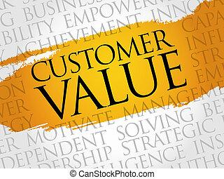cliente, valor, palavra, nuvem