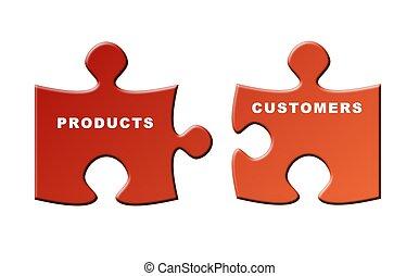 clients, produits